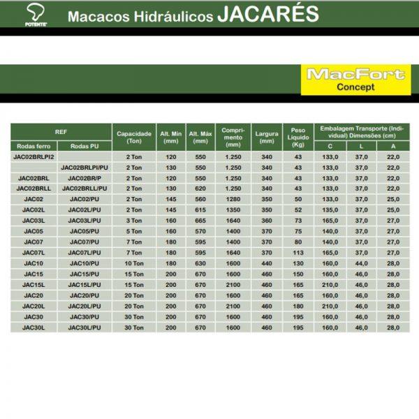 macacos-jacares-tabela