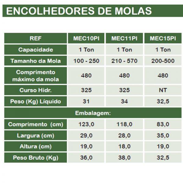 tab-encolhedor-molas